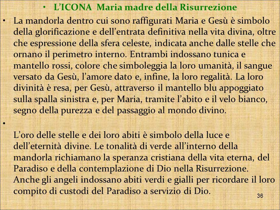 L'ICONA Maria madre della Risurrezione