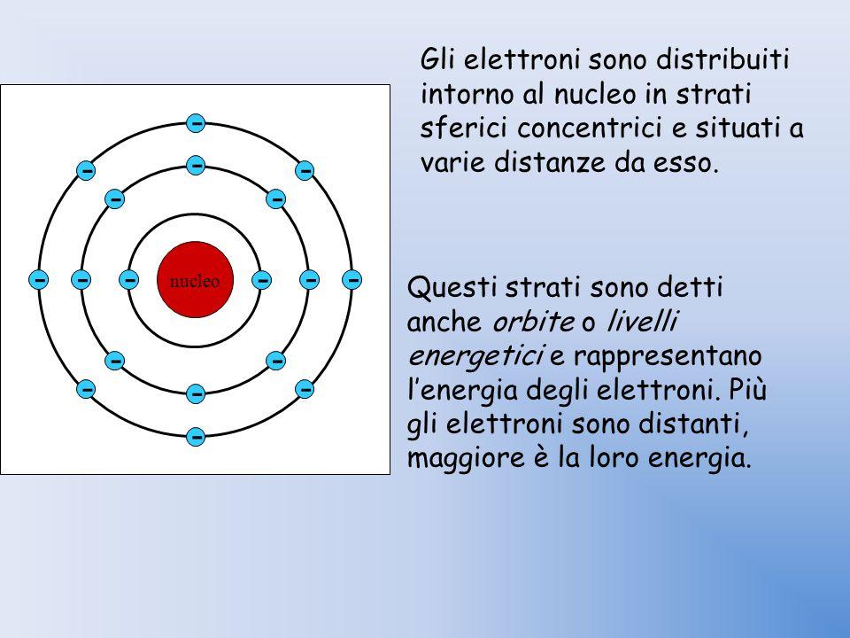 Gli elettroni sono distribuiti intorno al nucleo in strati sferici concentrici e situati a varie distanze da esso.