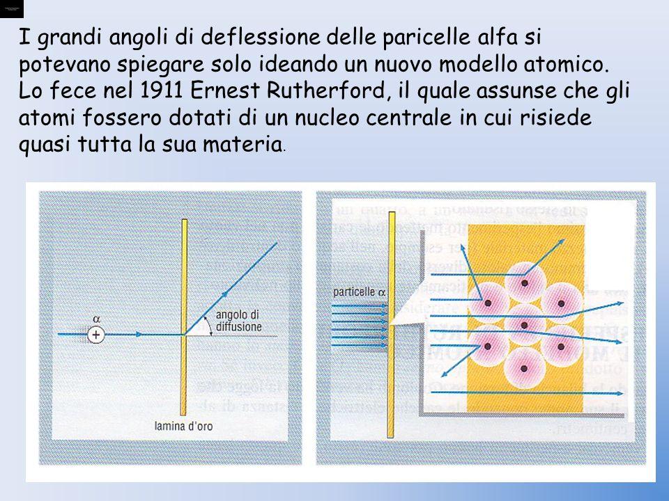 I grandi angoli di deflessione delle paricelle alfa si potevano spiegare solo ideando un nuovo modello atomico.