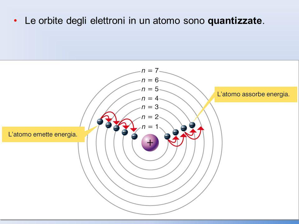 Le orbite degli elettroni in un atomo sono quantizzate.