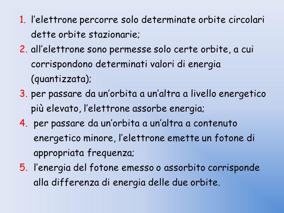 l'elettrone percorre solo determinate orbite circolari dette orbite stazionarie;