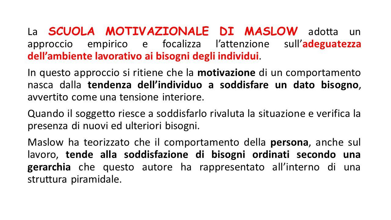 La SCUOLA MOTIVAZIONALE DI MASLOW adotta un approccio empirico e focalizza l'attenzione sull'adeguatezza dell'ambiente lavorativo ai bisogni degli individui.