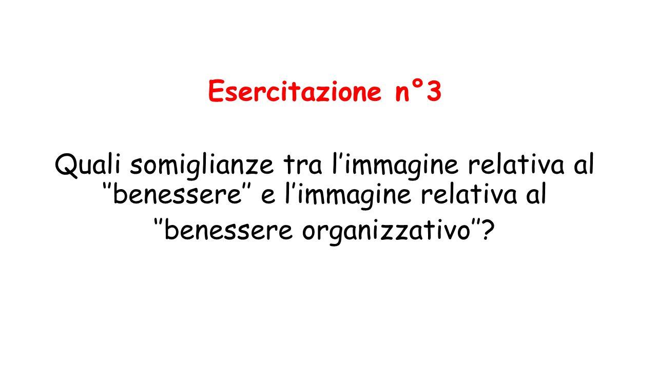 Esercitazione n°3 Quali somiglianze tra l'immagine relativa al ''benessere'' e l'immagine relativa al ''benessere organizzativo''