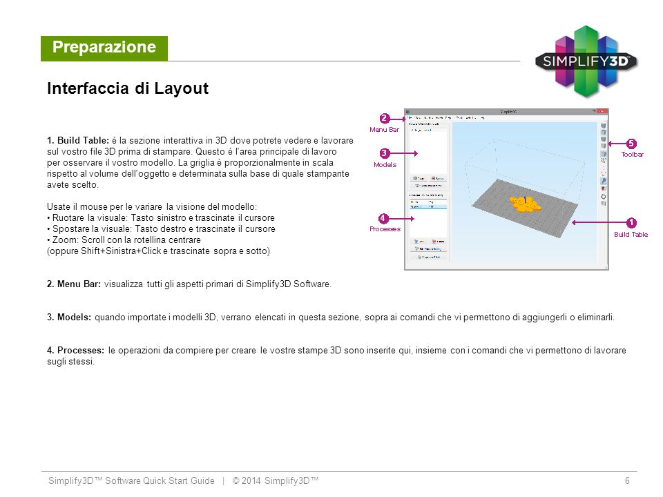 Preparazione Interfaccia di Layout