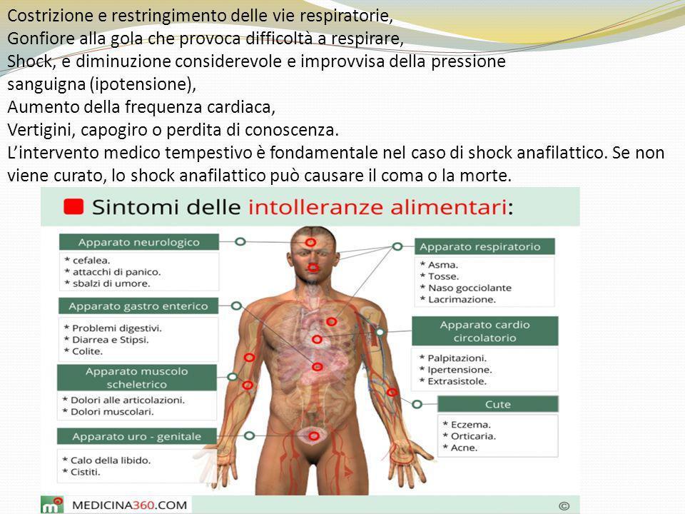 Costrizione e restringimento delle vie respiratorie,