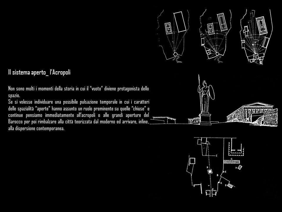 Il sistema aperto_ l'Acropoli