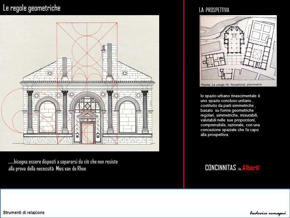 Le regole geometriche CONCINNITAS l.b. Alberti LA PROSPETTIVA