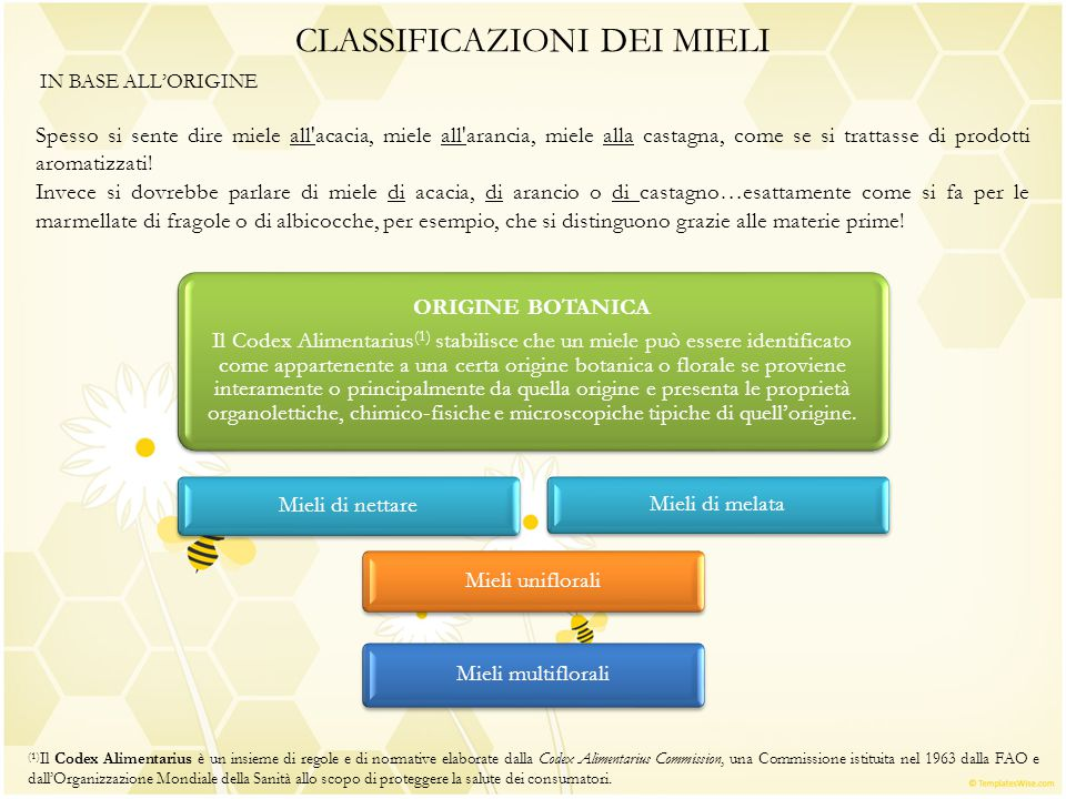 CLASSIFICAZIONI DEI MIELI