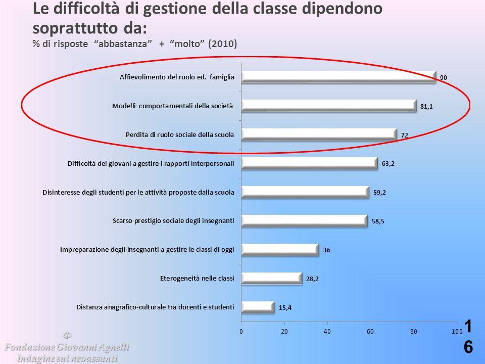 Fondazione Giovanni Agnelli Indagine sui neoassunti
