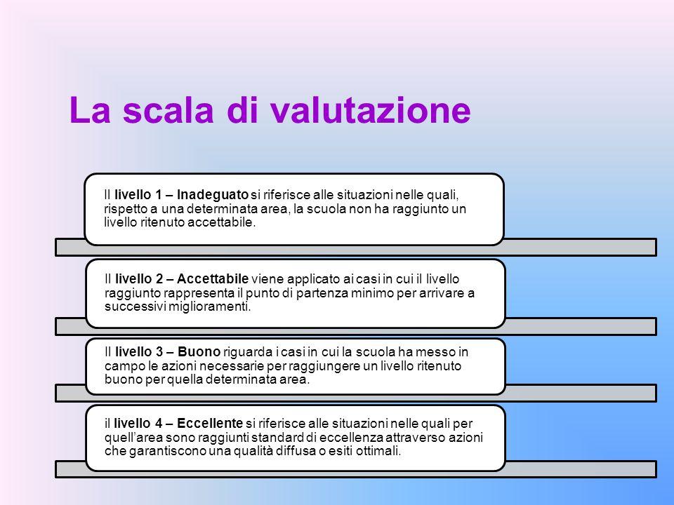 La scala di valutazione