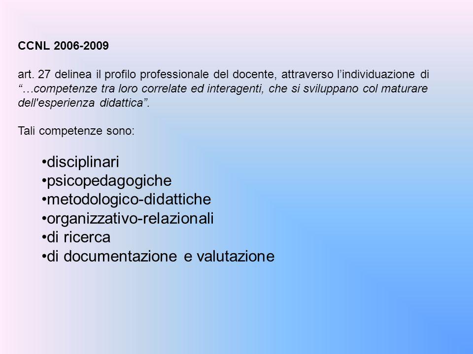 metodologico-didattiche organizzativo-relazionali di ricerca