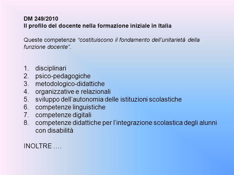 metodologico-didattiche organizzative e relazionali