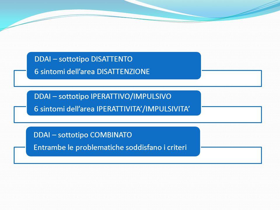 DDAI – sottotipo DISATTENTO