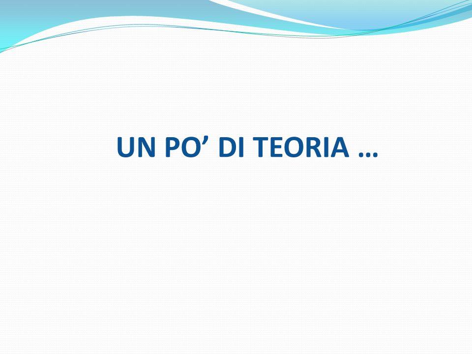 UN PO' DI TEORIA …