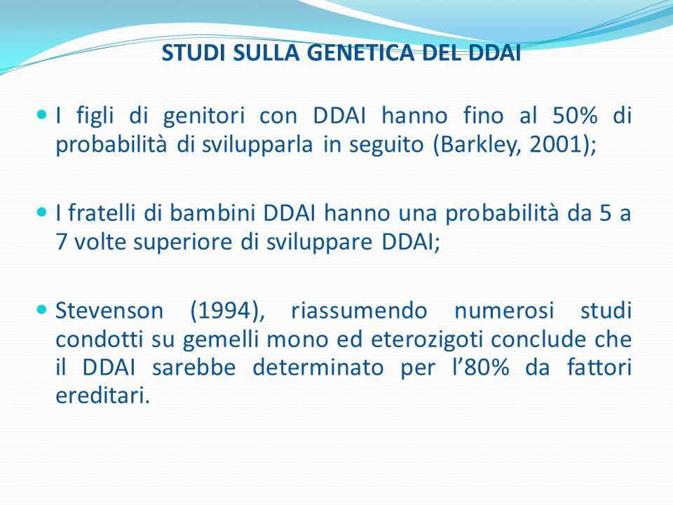 STUDI SULLA GENETICA DEL DDAI