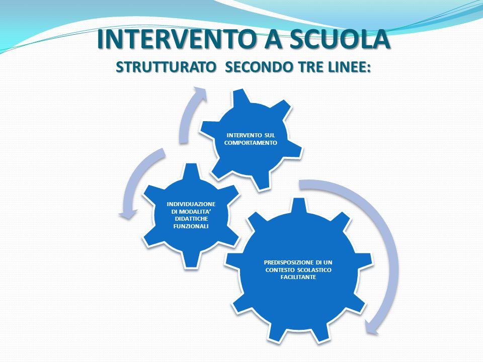INTERVENTO A SCUOLA STRUTTURATO SECONDO TRE LINEE: