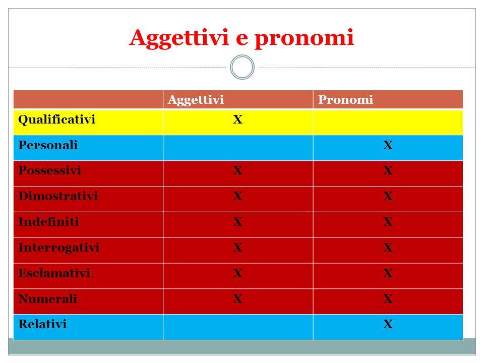 Aggettivi e pronomi Aggettivi Pronomi Qualificativi X Personali