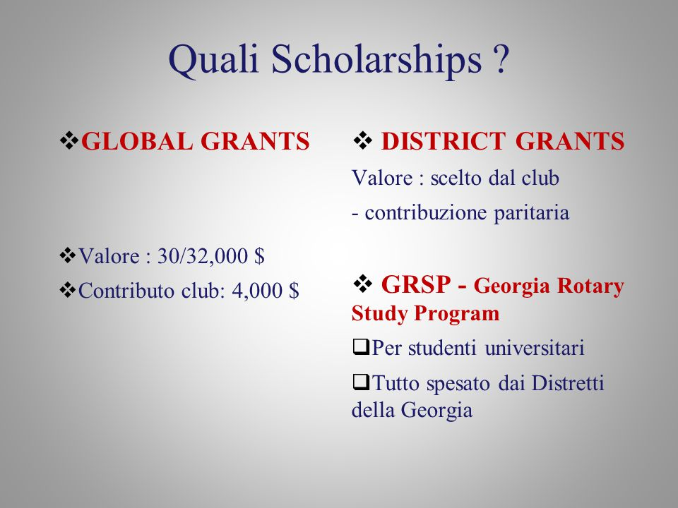 Quali Scholarships GLOBAL GRANTS DISTRICT GRANTS