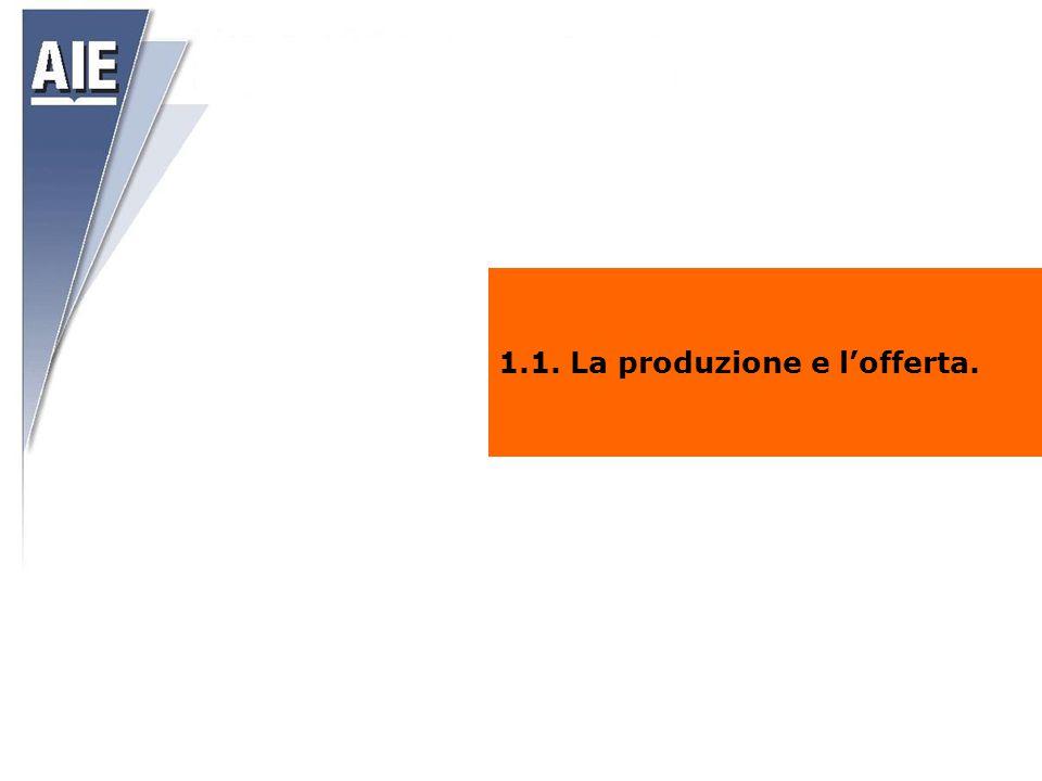 1.1. La produzione e l'offerta.