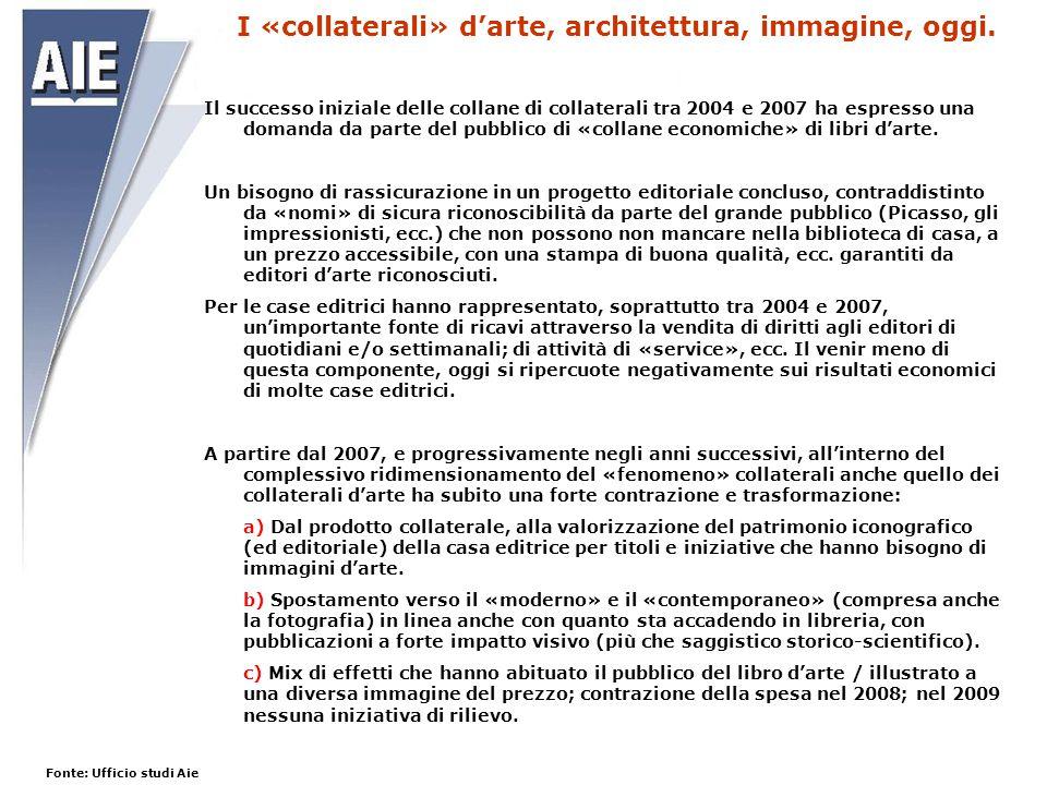 I «collaterali» d'arte, architettura, immagine, oggi.
