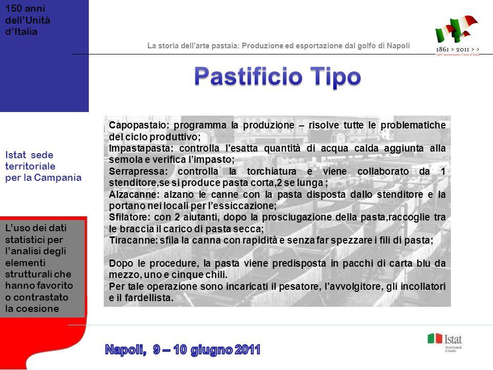 Pastificio Tipo Napoli, 9 – 10 giugno 2011