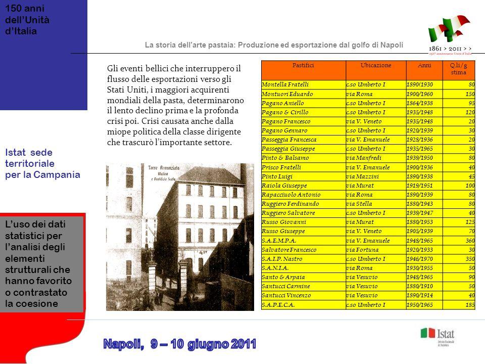 Napoli, 9 – 10 giugno 2011 150 anni dell'Unità d'Italia