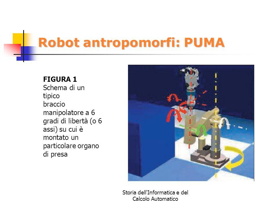 Robot antropomorfi: PUMA