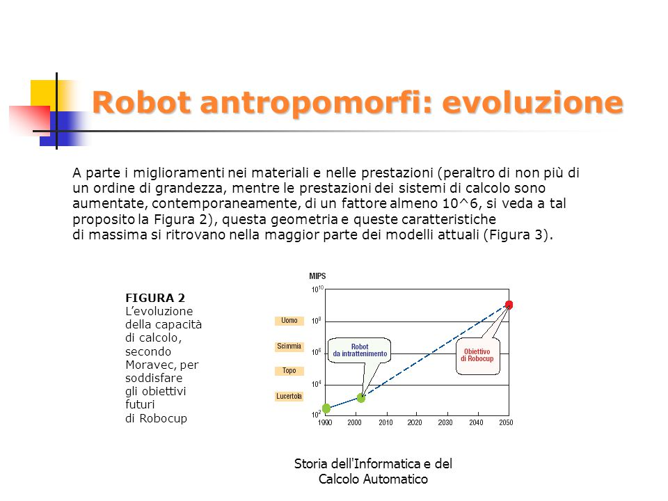 Robot antropomorfi: evoluzione