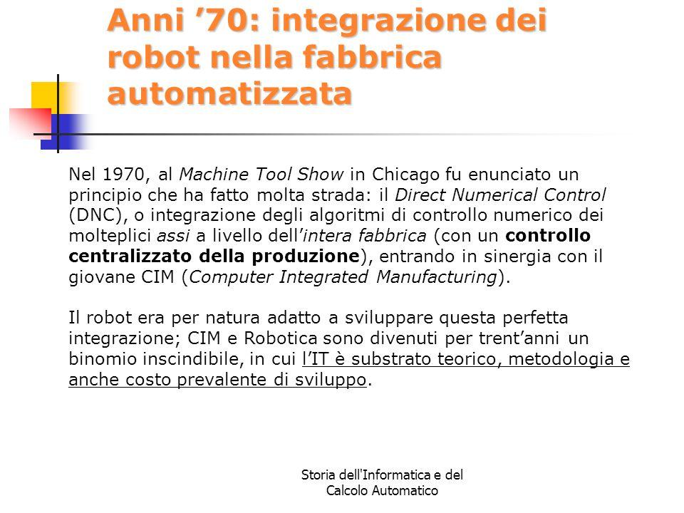 Anni '70: integrazione dei robot nella fabbrica automatizzata