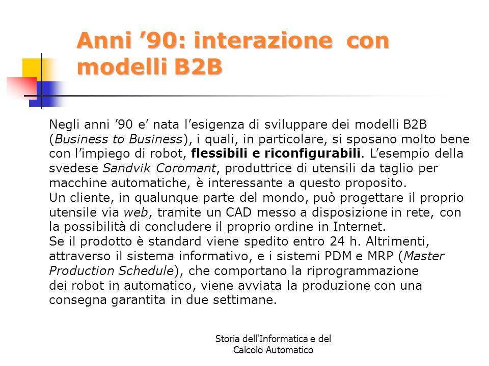 Anni '90: interazione con modelli B2B