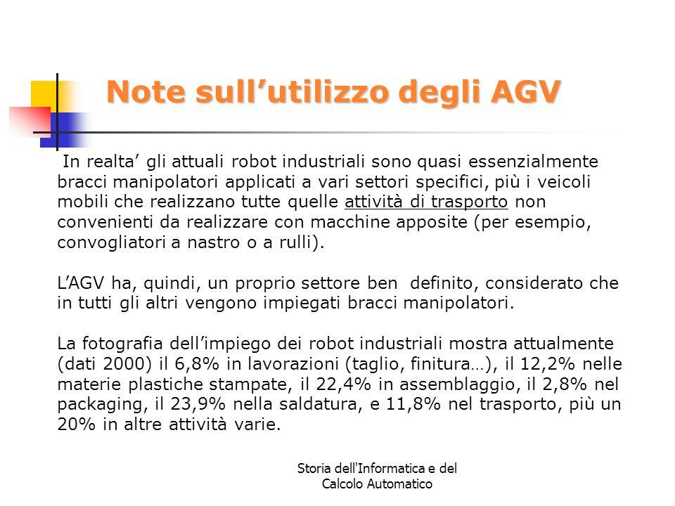 Note sull'utilizzo degli AGV