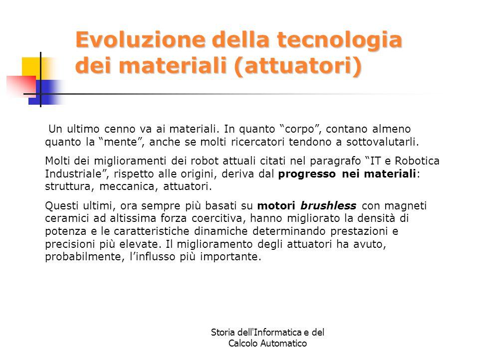 Evoluzione della tecnologia dei materiali (attuatori)