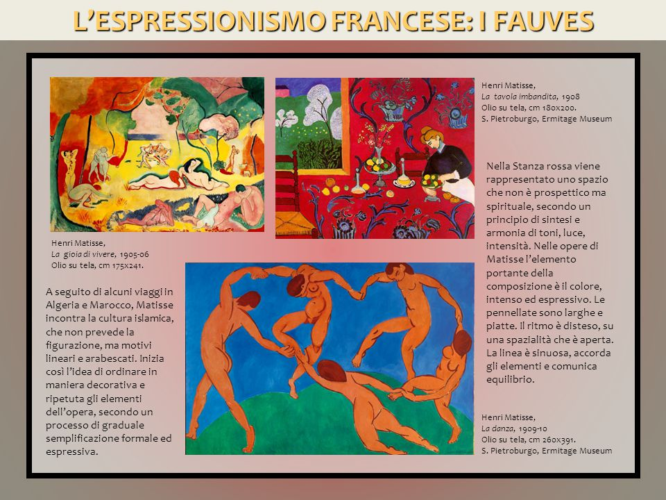 L'ESPRESSIONISMO FRANCESE: I FAUVES