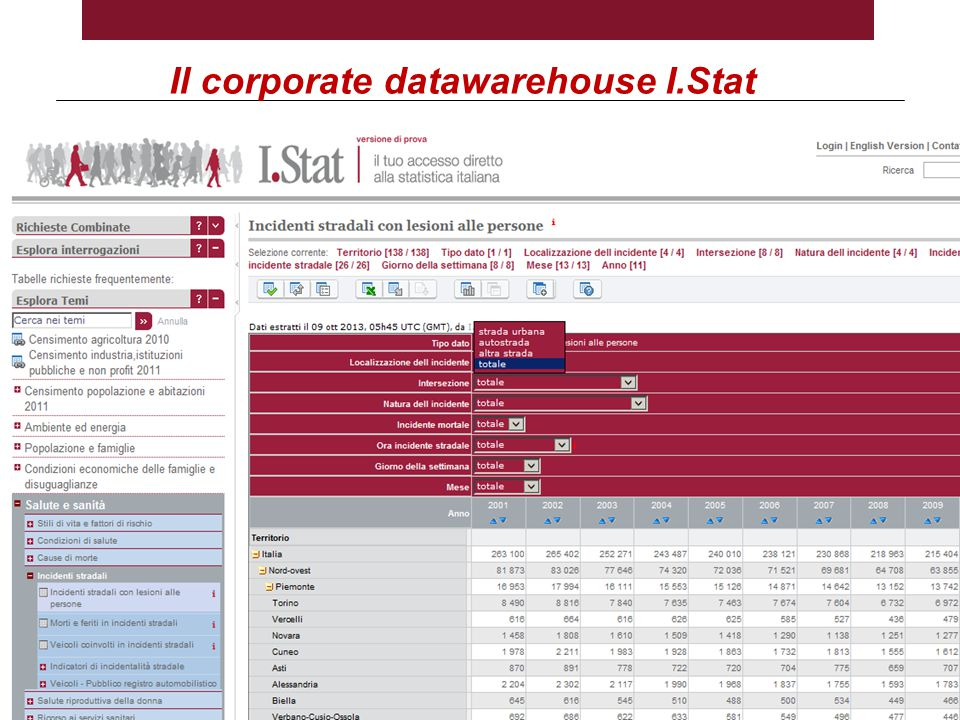 Il corporate datawarehouse I.Stat