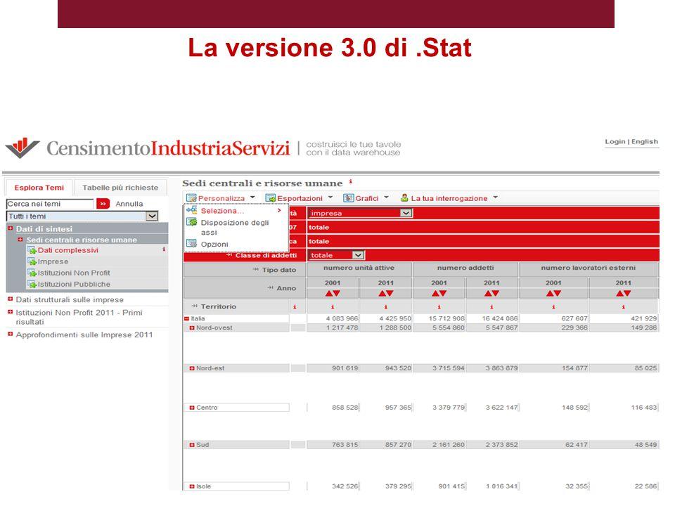 La versione 3.0 di .Stat