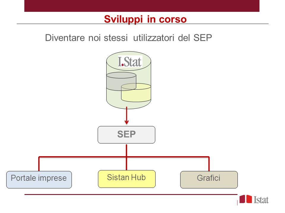 Sviluppi in corso Diventare noi stessi utilizzatori del SEP SEP