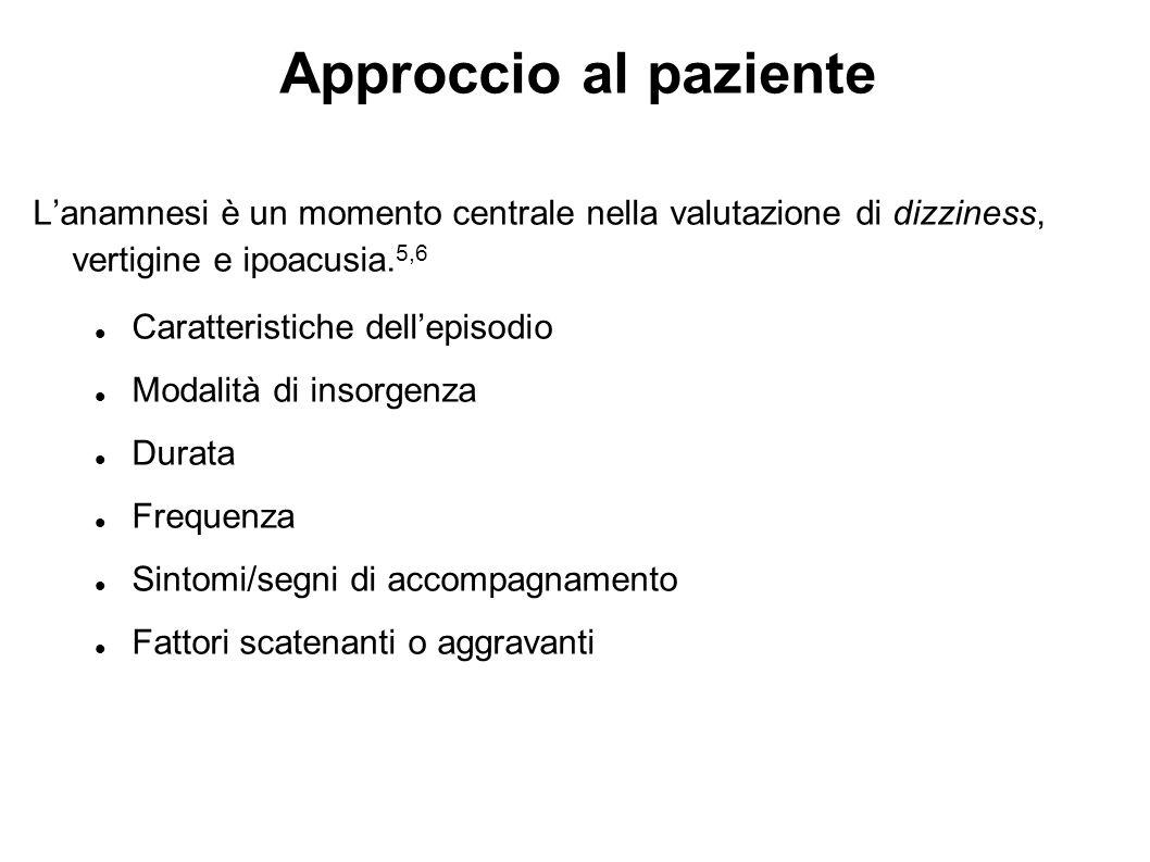 Approccio al paziente L'anamnesi è un momento centrale nella valutazione di dizziness, vertigine e ipoacusia.5,6.