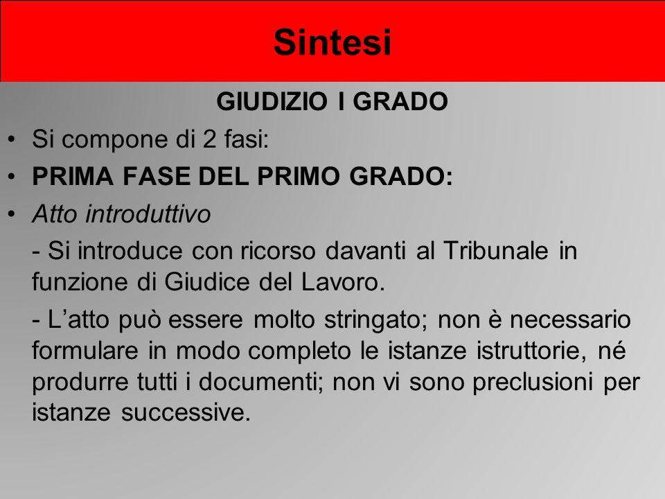 Sintesi GIUDIZIO I GRADO Si compone di 2 fasi: