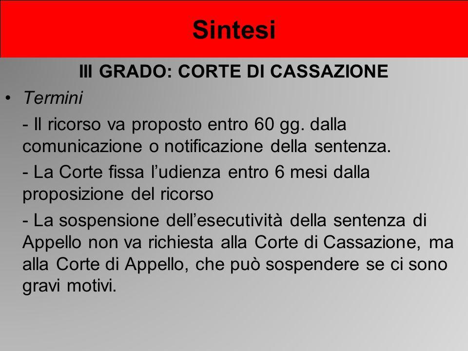 III GRADO: CORTE DI CASSAZIONE