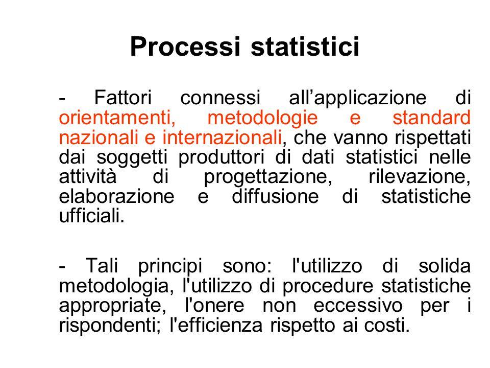 Processi statistici