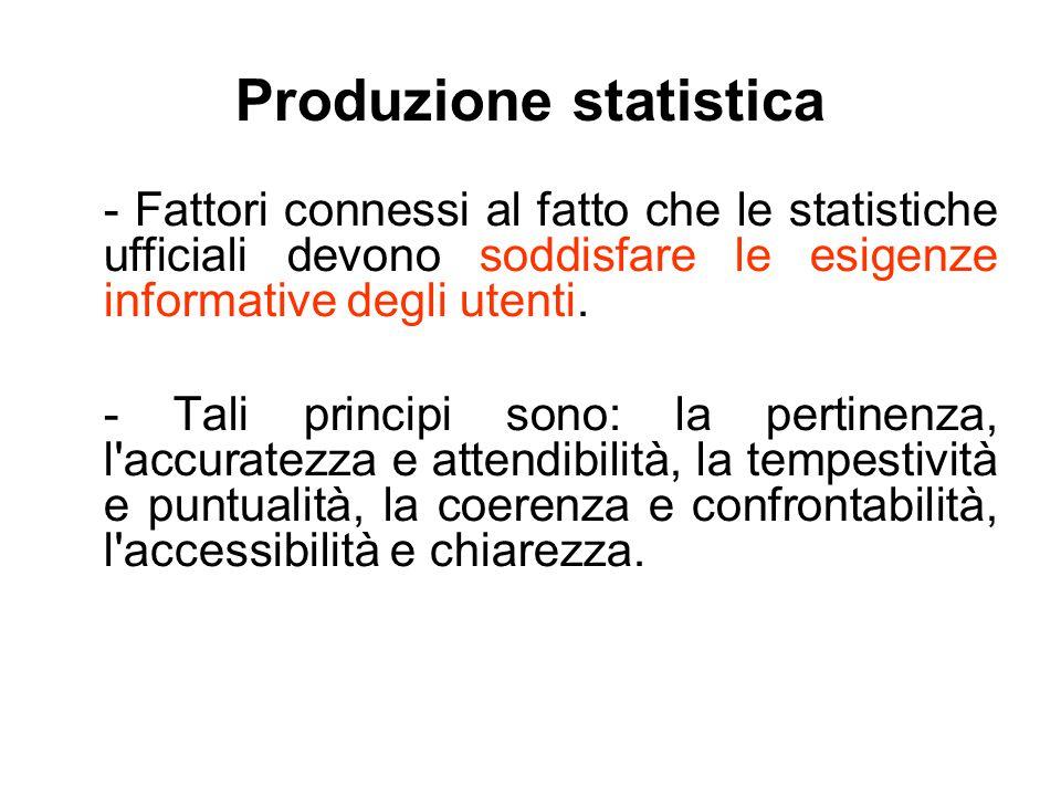 Produzione statistica