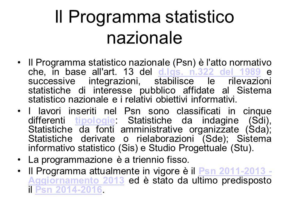 Il Programma statistico nazionale