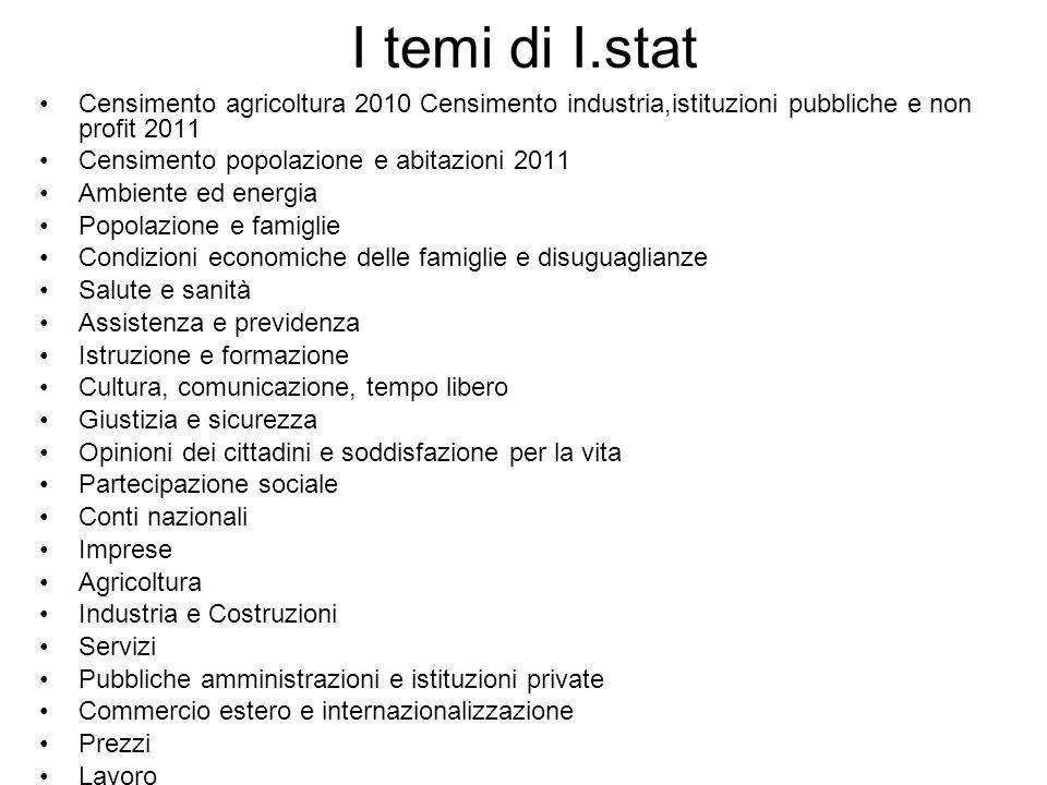 I temi di I.stat Censimento agricoltura 2010 Censimento industria,istituzioni pubbliche e non profit 2011.