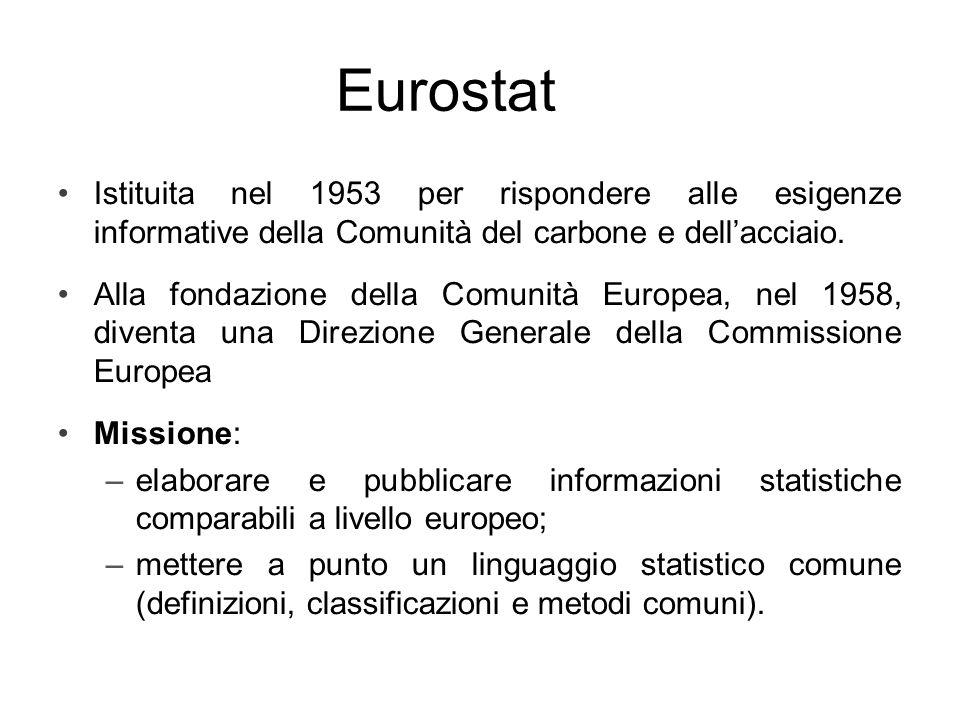 Eurostat Istituita nel 1953 per rispondere alle esigenze informative della Comunità del carbone e dell'acciaio.