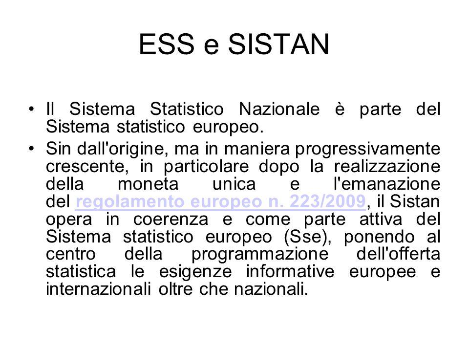 ESS e SISTAN Il Sistema statistico nazionale è parte del Sistema statistico europeo.