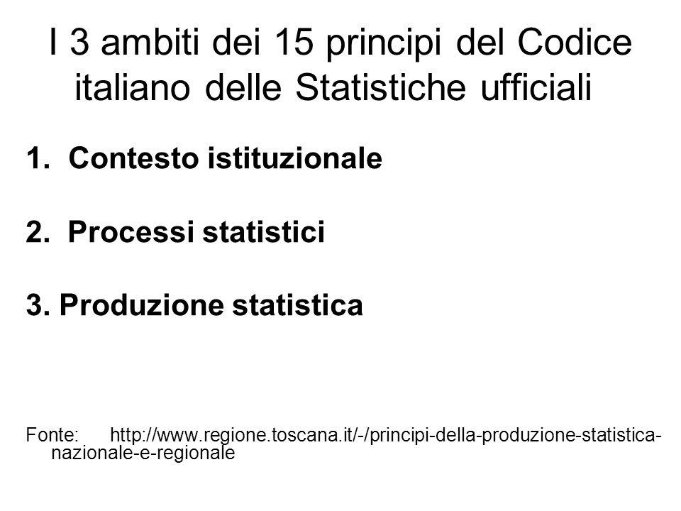 I 3 ambiti dei 15 principi del Codice italiano delle Statistiche ufficiali