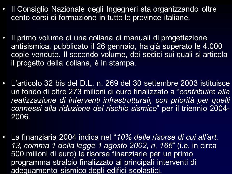 Il Consiglio Nazionale degli Ingegneri sta organizzando oltre cento corsi di formazione in tutte le province italiane.