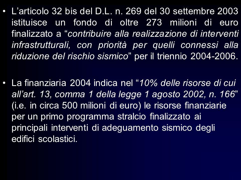 L'articolo 32 bis del D.L. n. 269 del 30 settembre 2003 istituisce un fondo di oltre 273 milioni di euro finalizzato a contribuire alla realizzazione di interventi infrastrutturali, con priorità per quelli connessi alla riduzione del rischio sismico per il triennio 2004-2006.