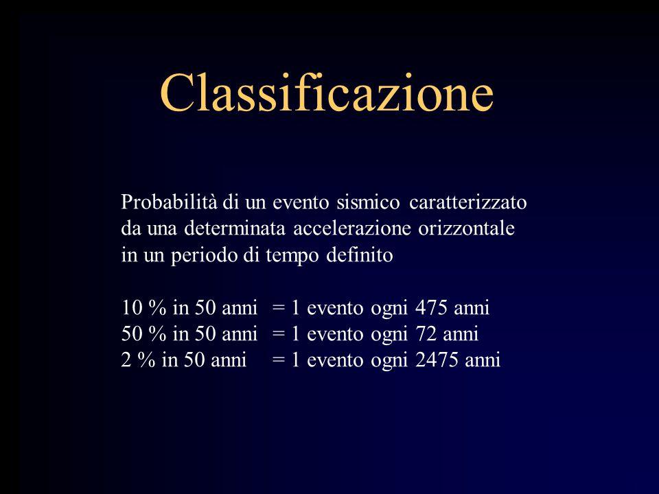 Classificazione Probabilità di un evento sismico caratterizzato da una determinata accelerazione orizzontale in un periodo di tempo definito.