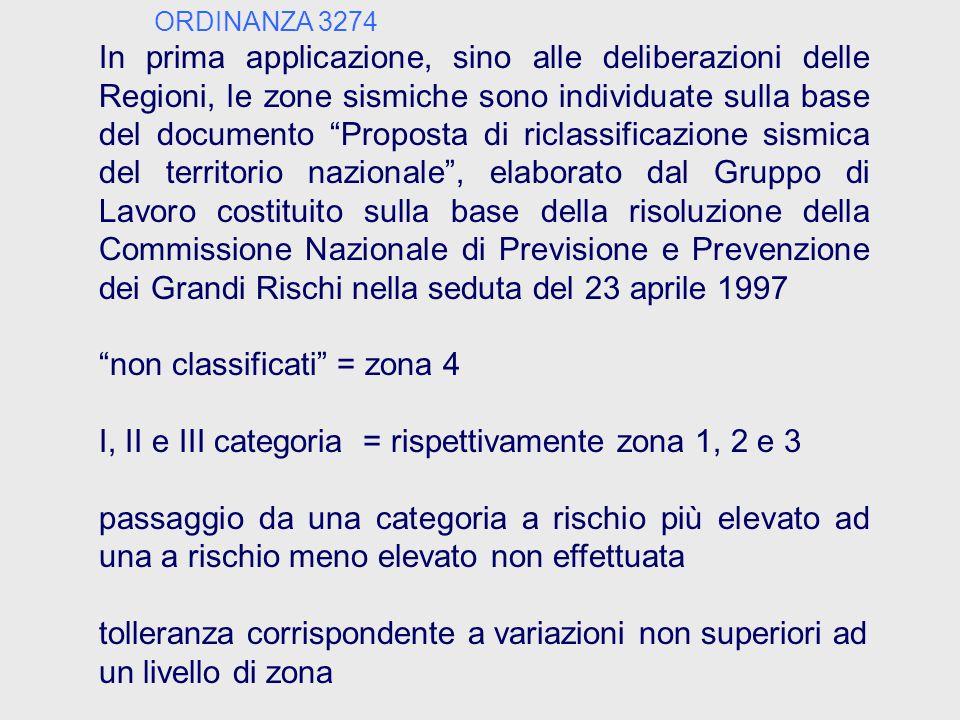 non classificati = zona 4